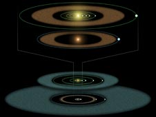 Epsilon Eridani System diagram