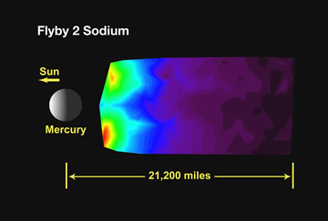 Image showing MESSENGER spectrum analysis