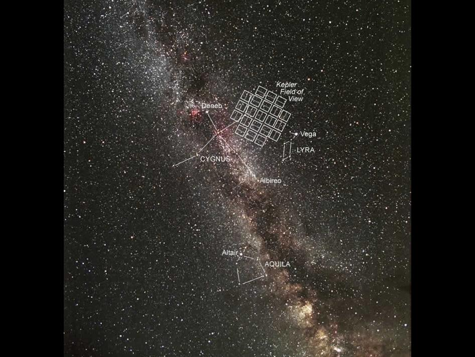 An image by Carter Roberts of the Eastbay Astronomical Society in Oakland, CA, showing the Milky Way region of the sky where the Kepler spacecraft/photometer will be pointing. Each rectangle indicates the specific region of the sky covered by each CCD element of the Kepler photometer. There are a total of 42 CCD elements in pairs, each pair comprising a square.