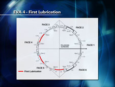 EVA 4 - First Lubrication