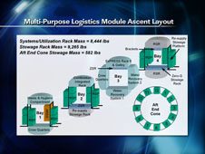 Multi-Purpose Logistics Module Ascent Layout