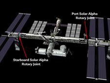 Solar Alpha Rotary Joint Locations