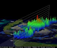 3D TRMM image of Paloma from Nov. 7, 2008