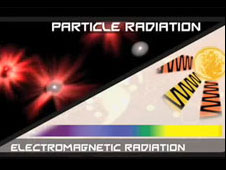 Particle radiation and electromagnetic radiation