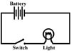 Drawing of a simple circuit with wire in a rectangle shape that includes a switch, battery and light bulb