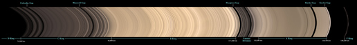 A Full Sweep of Saturn's Rings