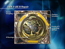 EVA 3 LEE B Repair