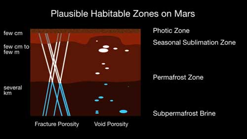 Graphic for the Mars Methane media conference on Jan. 15, 2009