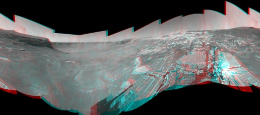 stereo, full-circle view of the rover's surroundings