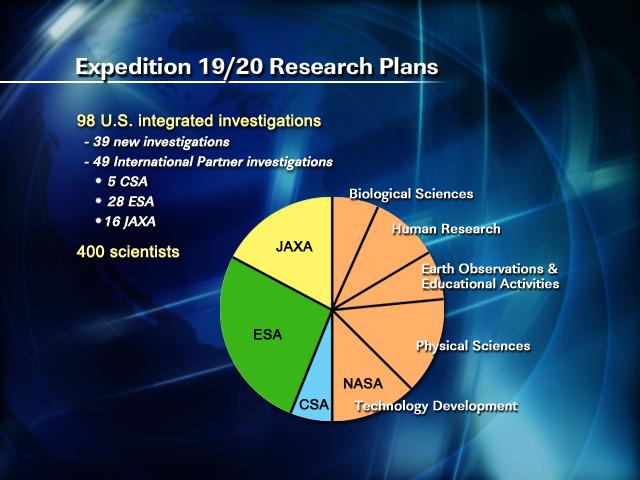 La science à bord de l'ISS 317814main_4_robinson