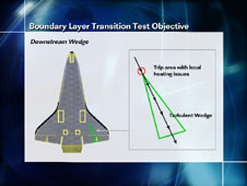 Boundary Layer Transition Test Objective