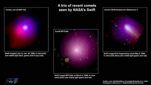 Trio of comets
