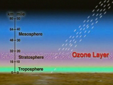 Still from animation showing ozone layer shielding our planet from the sun