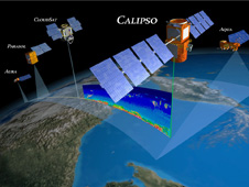 CALIPSO is flying in the A-Train constellation of Earth-observing satellites.