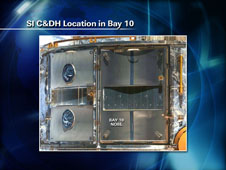 Science Instrument Command and Data Handling Unit Location in Bay 10