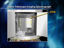 Space Telescope Imaging Spectrograph