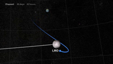 artist concept of LRO lunar orbit insertion