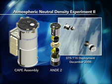 Atmospheric Neutral Density Experiment II