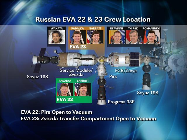 EVA russe ISS du 05 juin 2009 356098main_korth_exp20_crew_location
