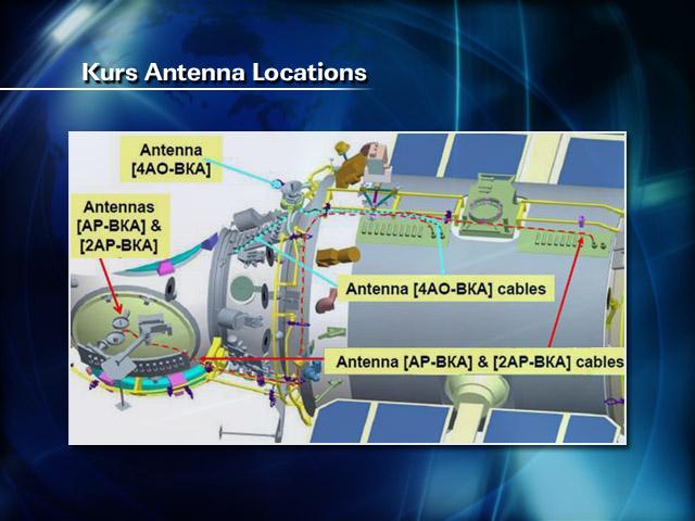 EVA russe ISS du 05 juin 2009 356100main_korth_exp20_kurs_antenna