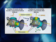 Position of Covers on Service Module Before and After EVA 23