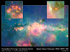 three baby stars in the bustling center of our Milky Way galaxy