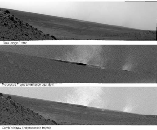 Researchers used the navigation camera on NASA's Mars Exploration Rover Spirit to look for dust devils near the rover during the mission's 1,919th Martian day.