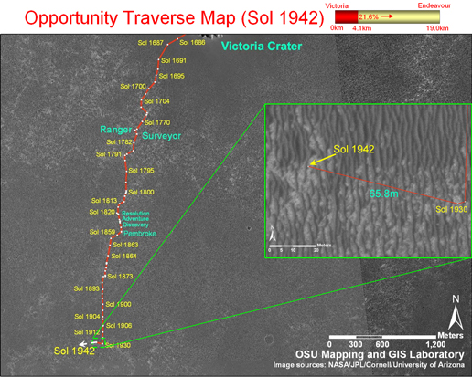 Opportunity's traverse map until Sol 1942