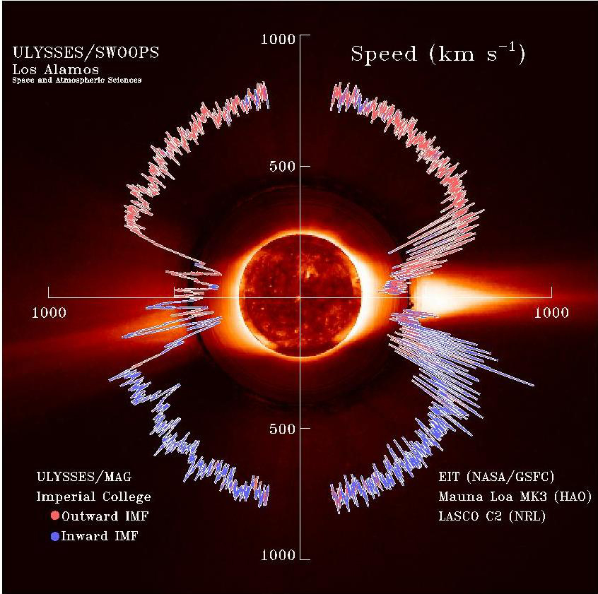 NASA - Mystery Source of Solar Wind Heating Identified