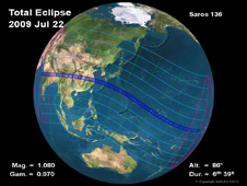 artist concept of path of July 22, 2009, solar eclipse