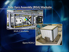 Rate Gyro Assembly (RGA) Worksite