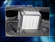 Rate Gyro Assembly