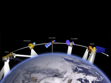 This artist's concept shows the various satellites that fly in formation in the A Train.