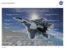 Decades of Contributions to Military Aviation lithograph