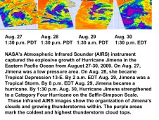 This time-series of AIRS satellite image shows Jimena as she grew to a Category 4 hurricane.
