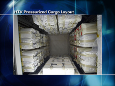 HTV Pressurized Cargo Layout