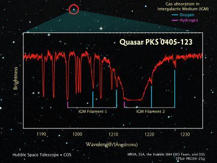 PKS 0405-123