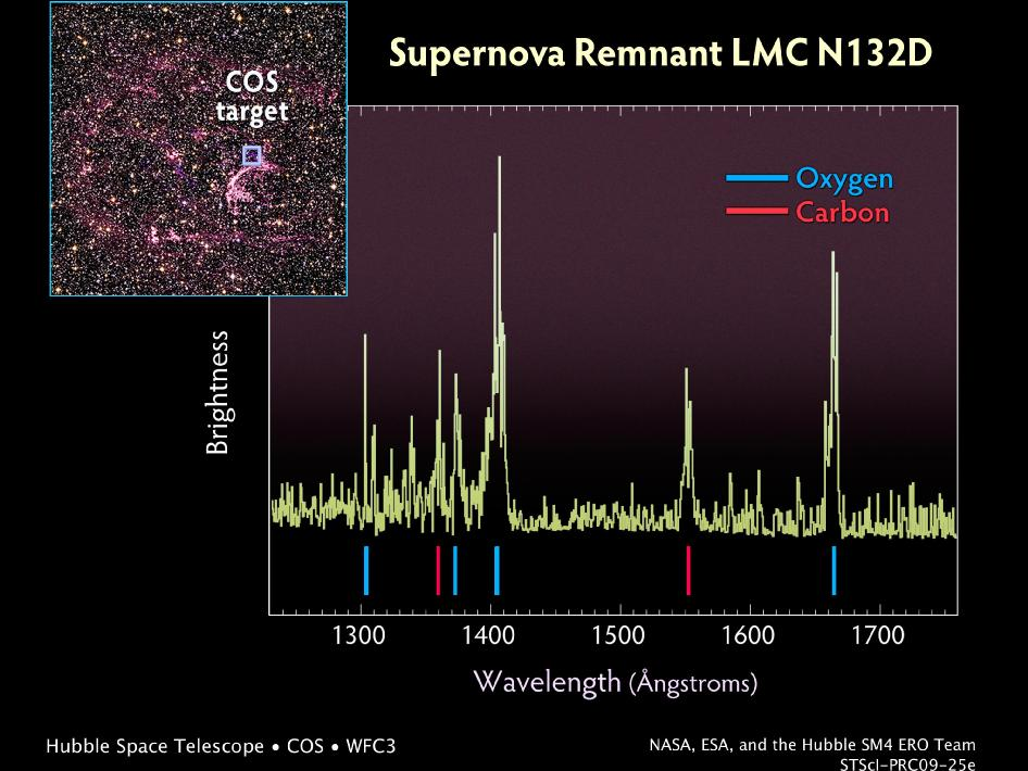 Hubble image of supernova remnant N132D