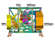Diagram of JWST's ISIM Structure