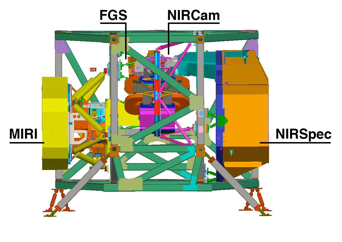 Diagram of the ISIM Structure that supports and holds the four Webb telescope science instruments