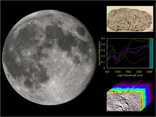 Data used to map the composition of the moon