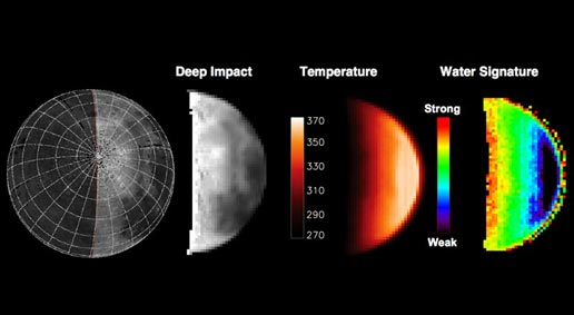 Chart highlighting observations from NASA's Deep Impact mission