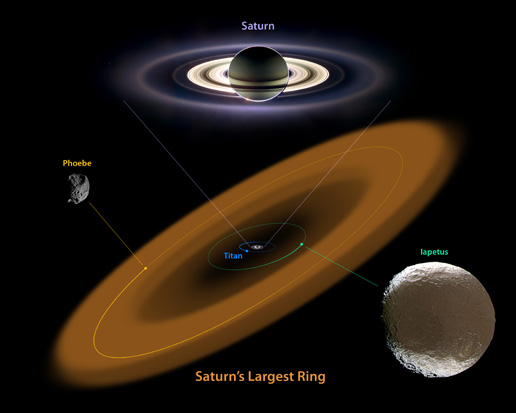 This diagram illustrates the extent of the largest ring around Saturn, discovered by NASA's Spitzer Space Telescope