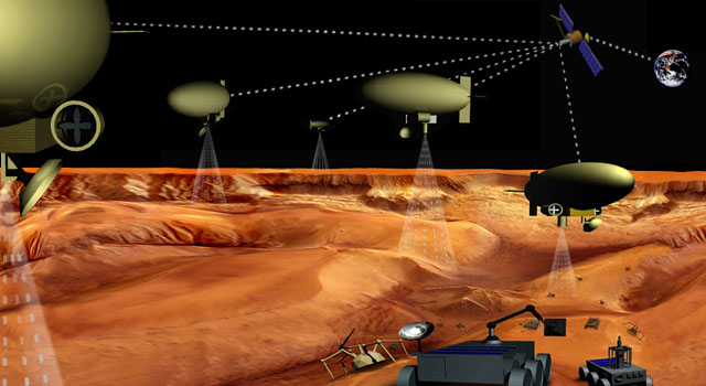Artist concept of orbiter, airblimps, rovers and robots working together