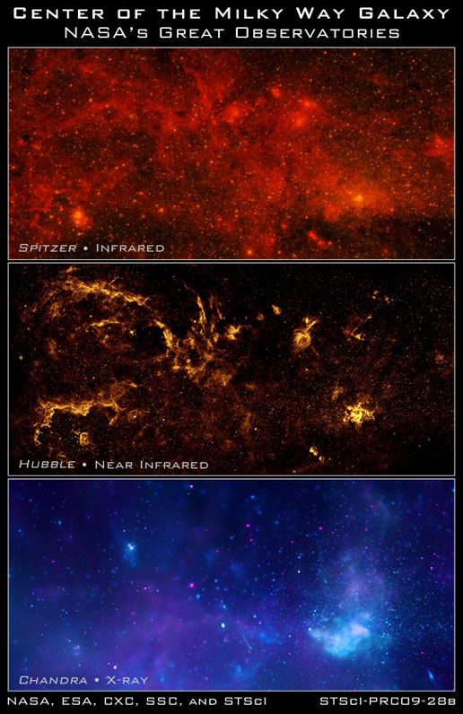 Trio of images of the central region of our Milky Way galaxy