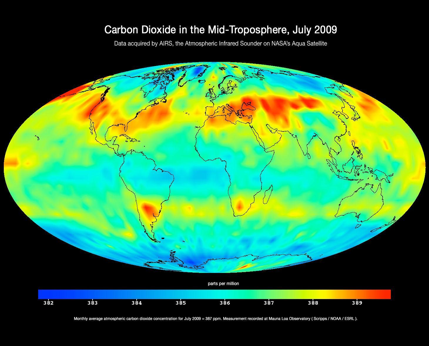 July 2009 CO₂
