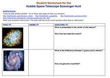 Student Worksheet for the Hubble Space Telescope Scavenger Hunt