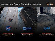 International Space Station Laboratories