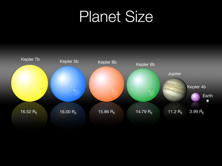 size of planet neptune - photo #36
