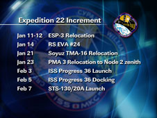 Expedition 22 Increment
